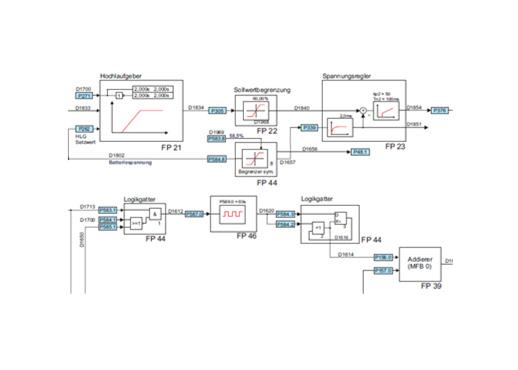 Wunderbar Schaltplan Für Den Automatischen Transferschalter Bilder ...